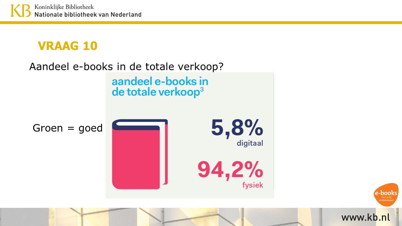VRAAG 10 Aandeel e-books in de totale verkoop? Groen = goed