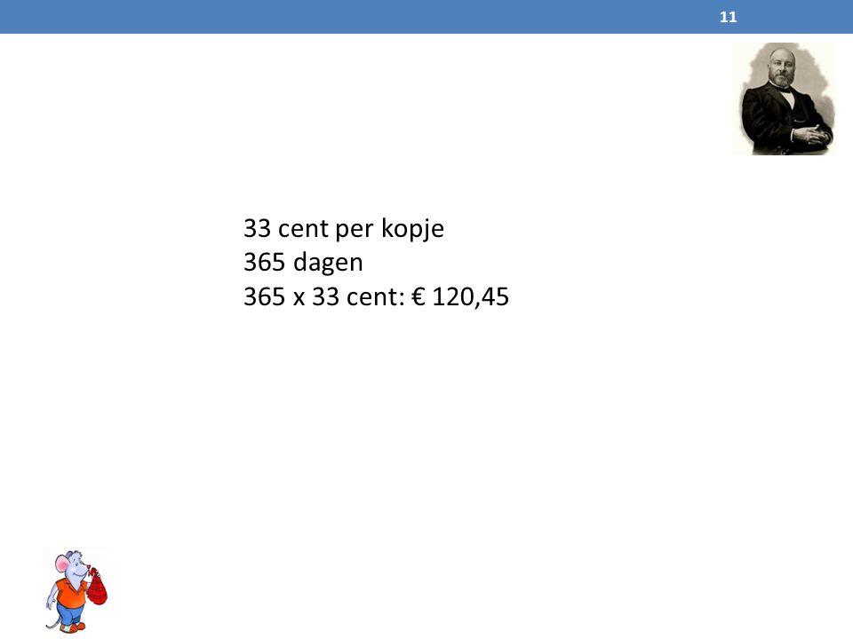 11 33 cent per kopje 365 dagen 365 x 33 cent: € 120,45