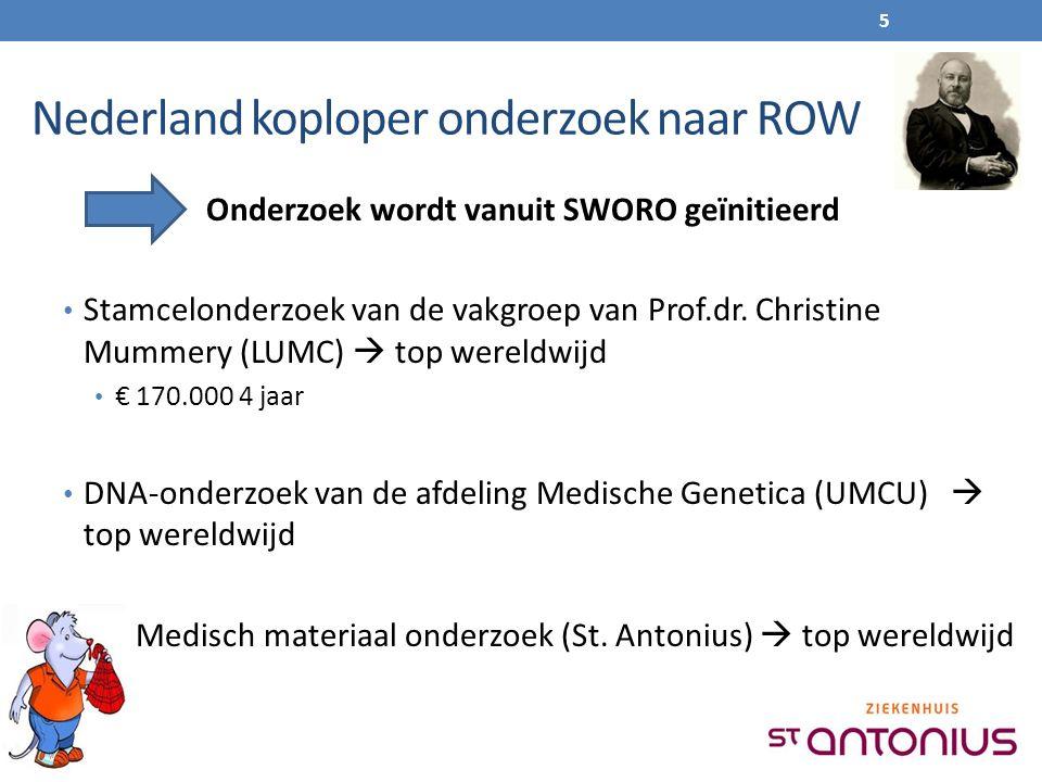 Nederland koploper onderzoek naar ROW Onderzoek wordt vanuit SWORO geïnitieerd Stamcelonderzoek van de vakgroep van Prof.dr. Christine Mummery (LUMC)