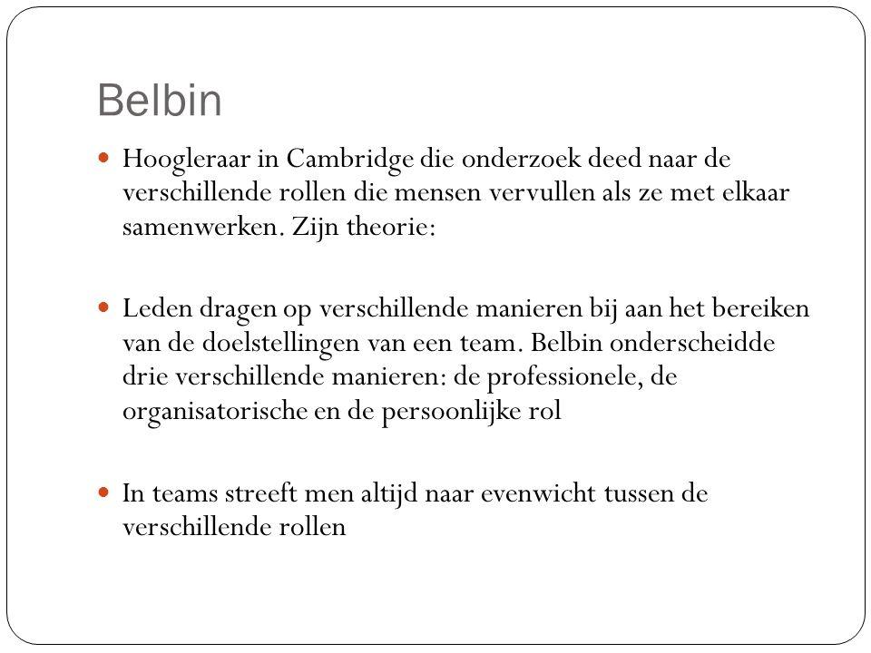 Belbin Hoogleraar in Cambridge die onderzoek deed naar de verschillende rollen die mensen vervullen als ze met elkaar samenwerken. Zijn theorie: Leden