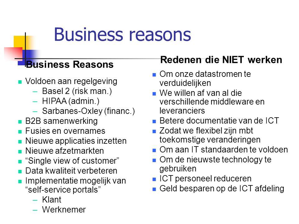 Business Reasons Voldoen aan regelgeving –Basel 2 (risk man.) –HIPAA (admin.) –Sarbanes-Oxley (financ.) B2B samenwerking Fusies en overnames Nieuwe ap