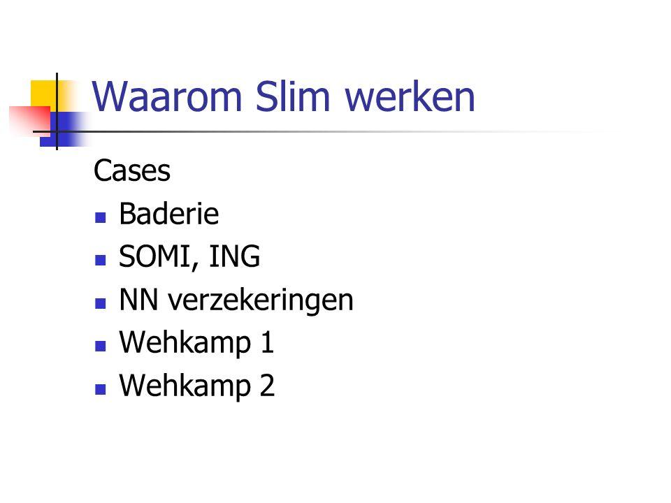 Waarom Slim werken Cases Baderie SOMI, ING NN verzekeringen Wehkamp 1 Wehkamp 2