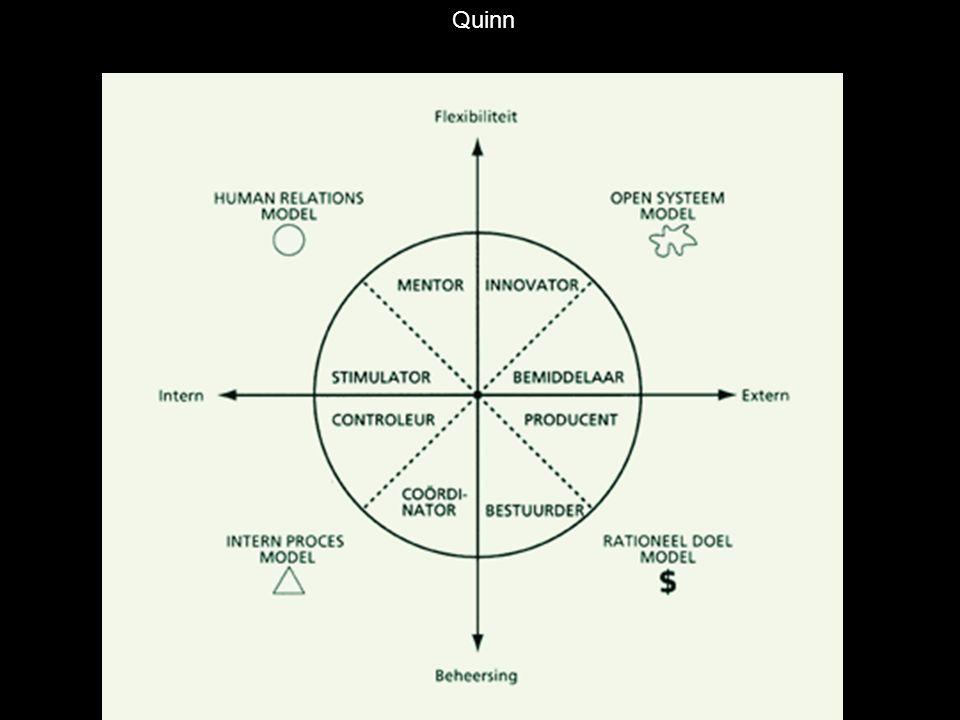 quinn Quinn
