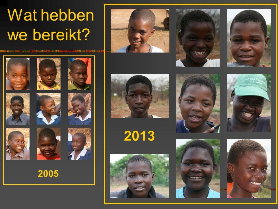Wat hebben we bereikt? 2005 2013