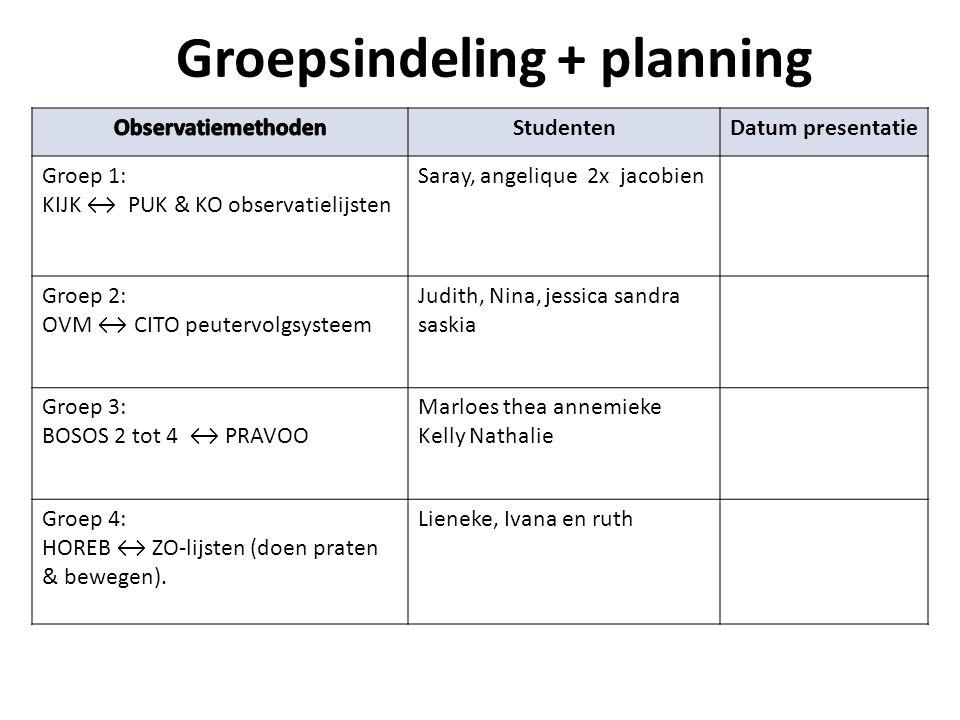 Groepsindeling + planning StudentenDatum presentatie Groep 1: KIJK ↔ PUK & KO observatielijsten Saray, angelique 2x jacobien Groep 2: OVM ↔ CITO peute