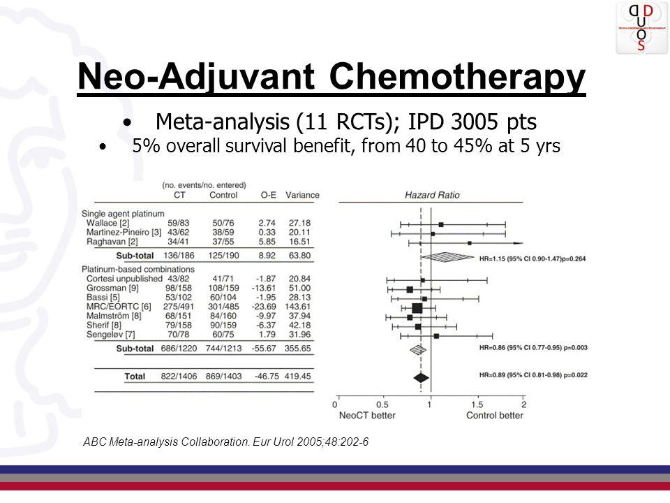 3rd RCT on Neo-adjuvant Chemo: Rosenblatt et al.