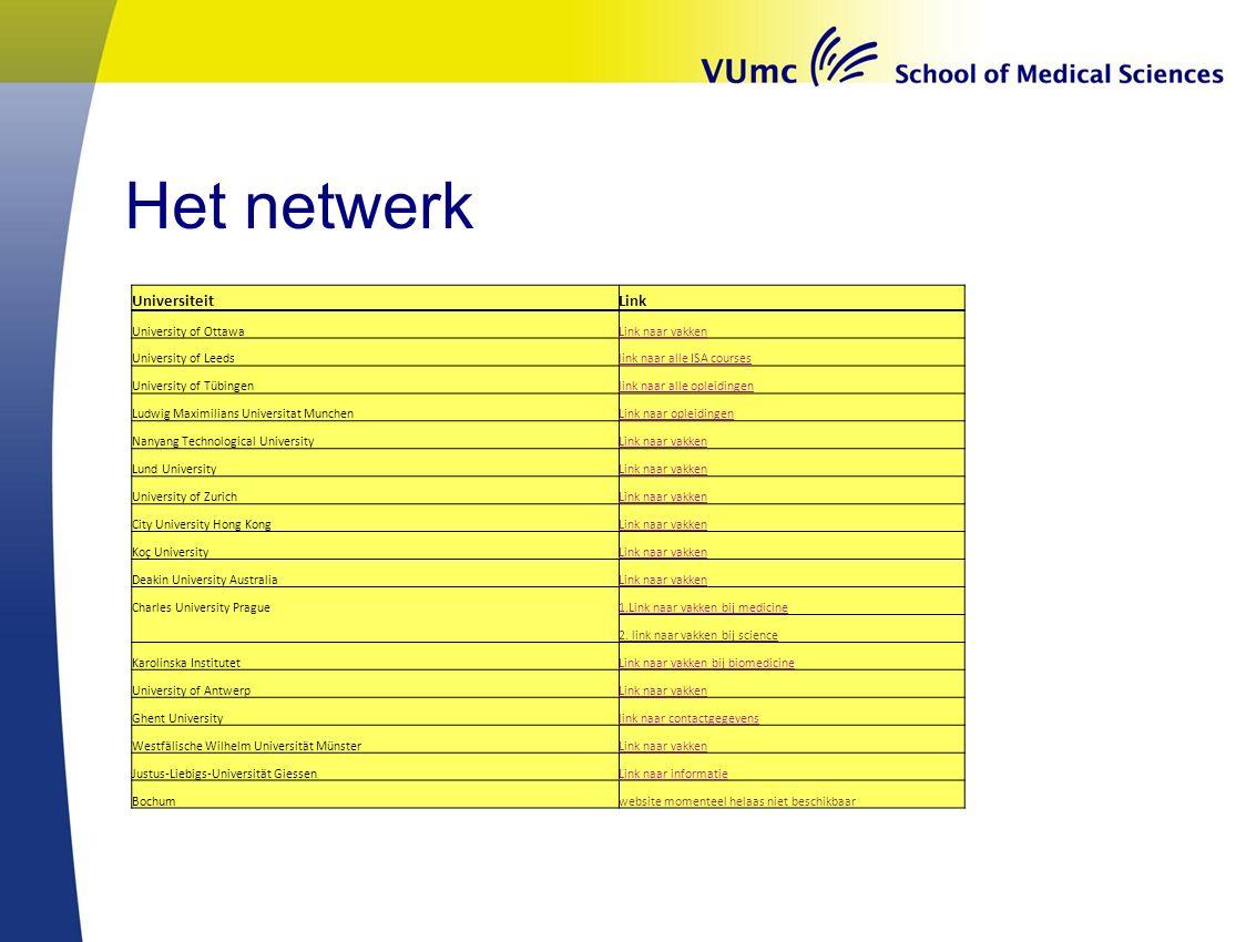 Tijdlijn 11 December 2015- VUnet open for applications for semester 1 and 2.