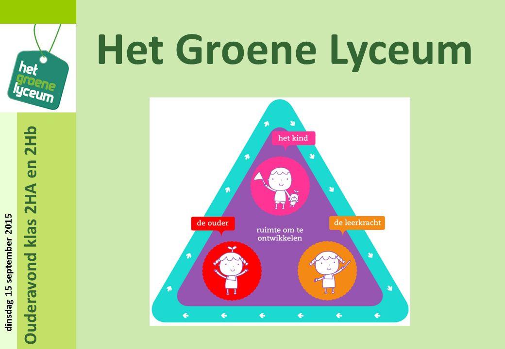 Ouderavond klas 2HA en 2Hb dinsdag 15 september 2015 Het Groene Lyceum