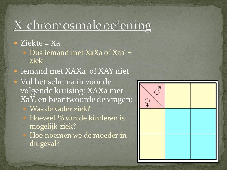 Ziekte = Xa Dus iemand met XaXa of XaY = ziek Iemand met XAXa of XAY niet Vul het schema in voor de volgende kruising: XAXa met XaY, en beantwoorde de