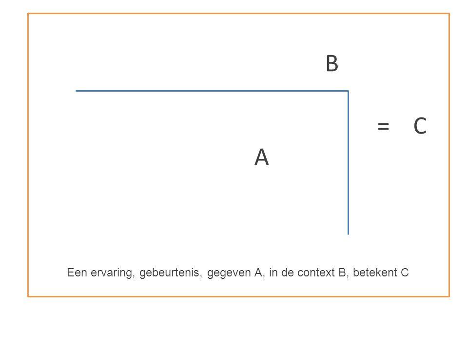 B = C A Een ervaring, gebeurtenis, gegeven A, in de context B, betekent C