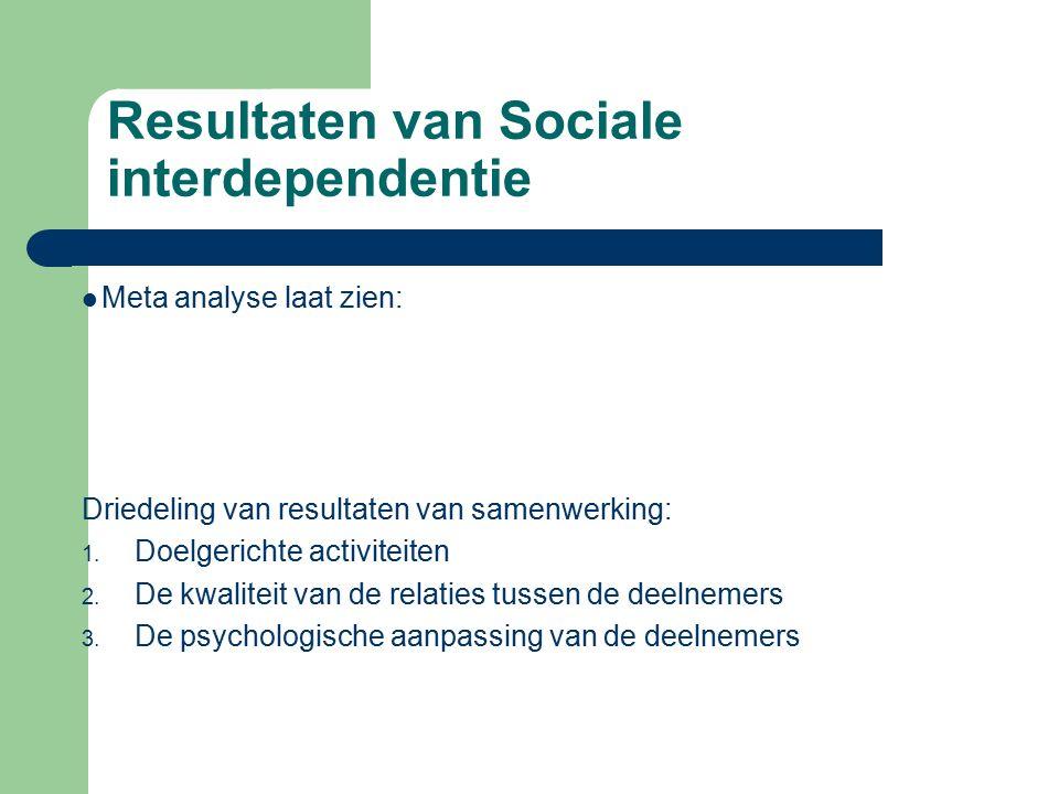 Resultaten van Sociale interdependentie Meta analyse laat zien: Driedeling van resultaten van samenwerking: 1. Doelgerichte activiteiten 2. De kwalite