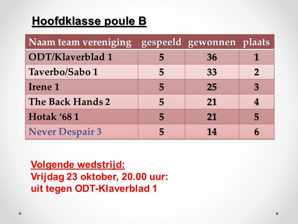 Volgende wedstrijd: Vrijdag 23 oktober, 20.00 uur: uit tegen ODT-Klaverblad 1 Hoofdklasse poule B