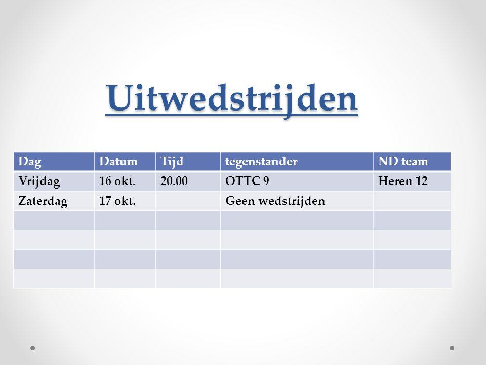 Uitwedstrijden DagDatumTijdtegenstanderND team Vrijdag16 okt.20.00OTTC 9Heren 12 Zaterdag17 okt.Geen wedstrijden
