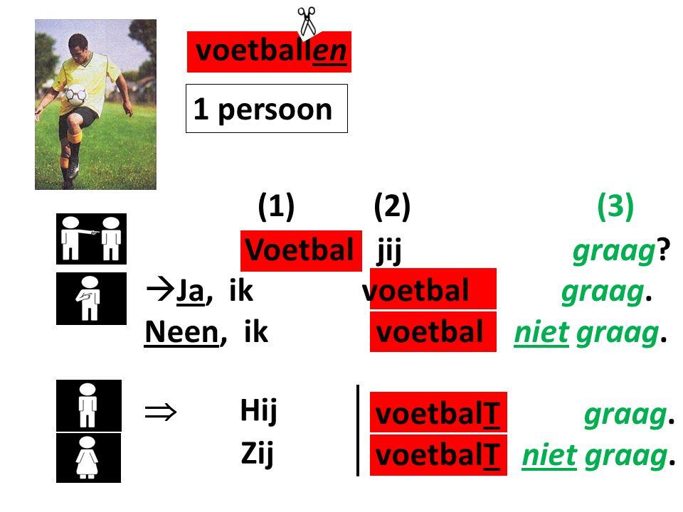 (1) (2) (3) Voetbal jij graag. Ja, ik voetbal graag.