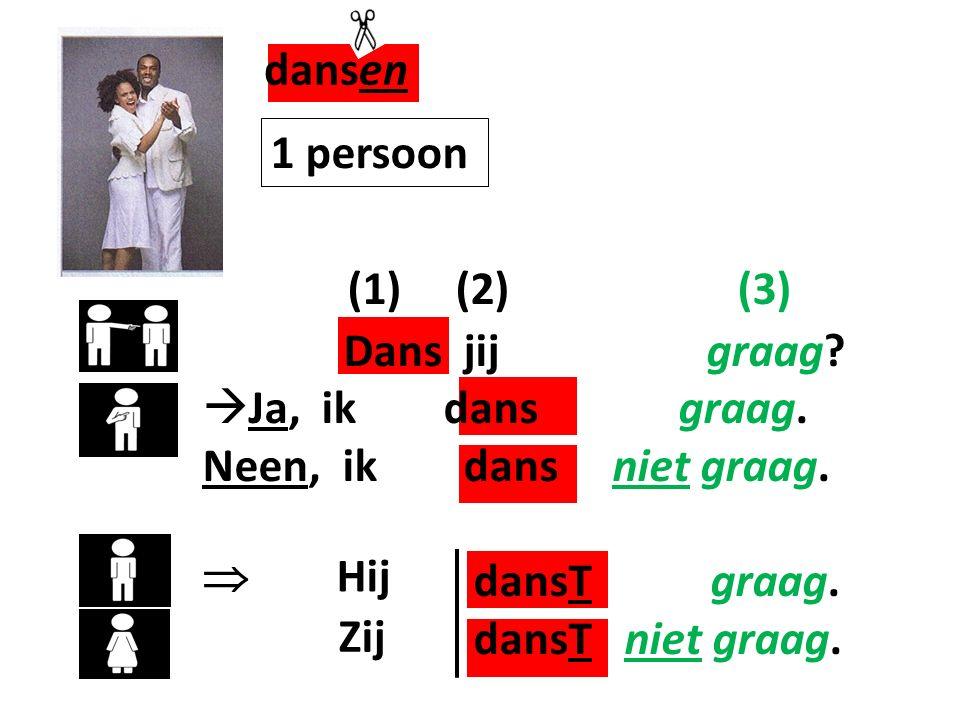 (1) (2) (3) Dans jij graag. Ja, ik dans graag. Neen, ik dans niet graag.