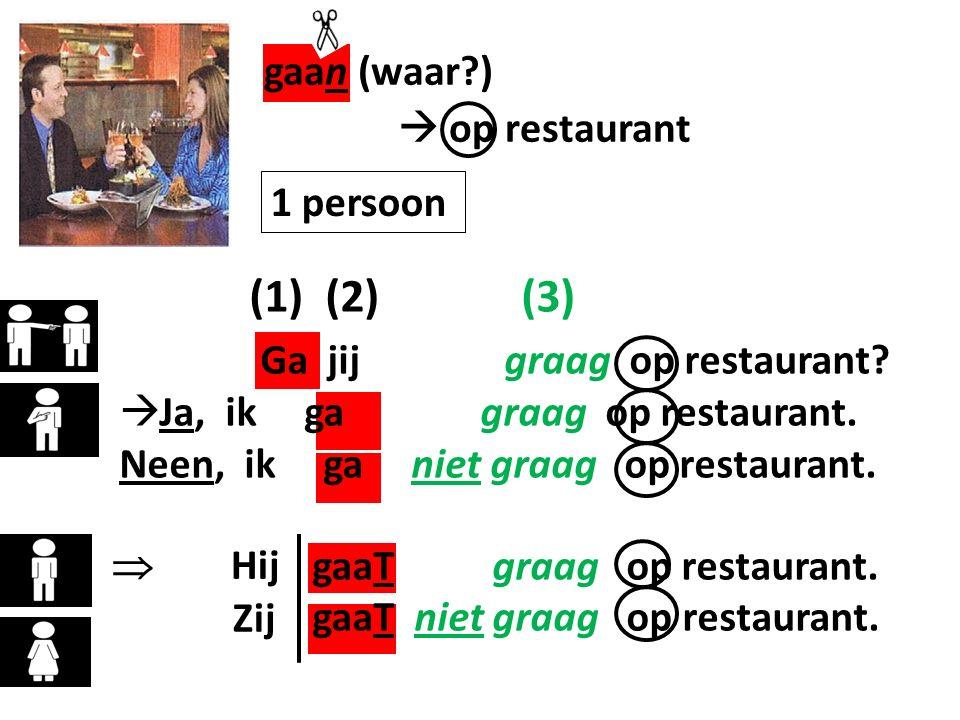 gaan (waar?)  op restaurant (1) (2) (3) Ga jij graag op restaurant.