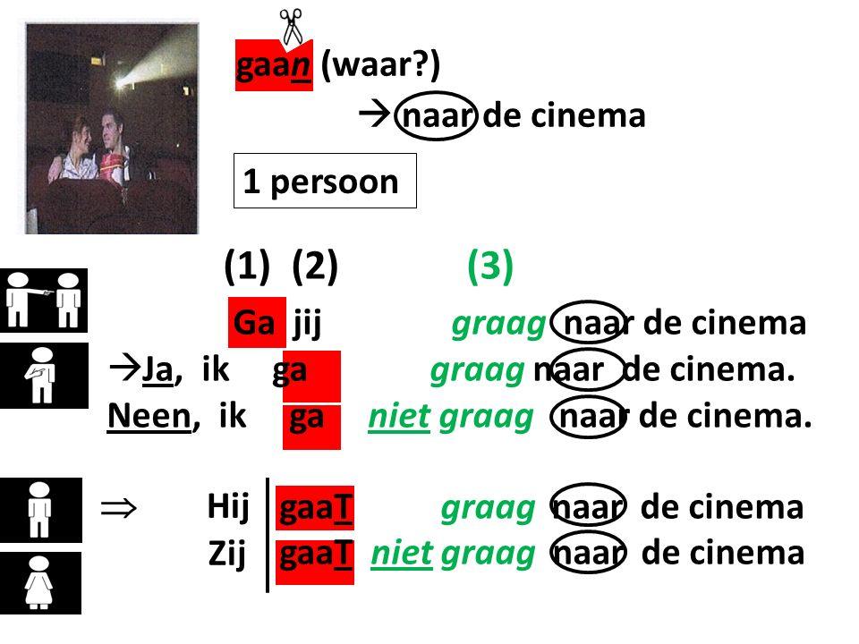 gaan (waar?)  naar de cinema (1) (2) (3) Ga jij graag naar de cinema  Ja, ik ga graag naar de cinema.