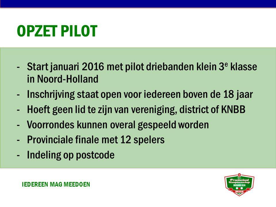 OPZET PILOT -Start januari 2016 met pilot driebanden klein 3 e klasse in Noord-Holland -Inschrijving staat open voor iedereen boven de 18 jaar -Hoeft geen lid te zijn van vereniging, district of KNBB -Voorrondes kunnen overal gespeeld worden -Provinciale finale met 12 spelers -Indeling op postcode IEDEREEN MAG MEEDOEN