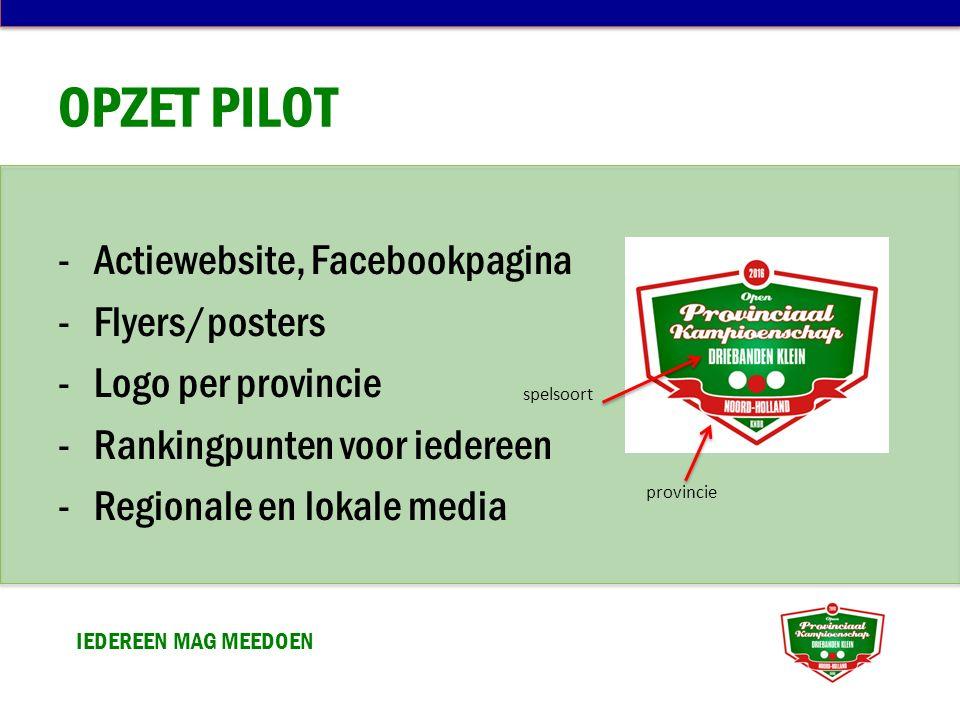 OPZET PILOT -Actiewebsite, Facebookpagina -Flyers/posters -Logo per provincie -Rankingpunten voor iedereen -Regionale en lokale media IEDEREEN MAG MEEDOEN provincie spelsoort