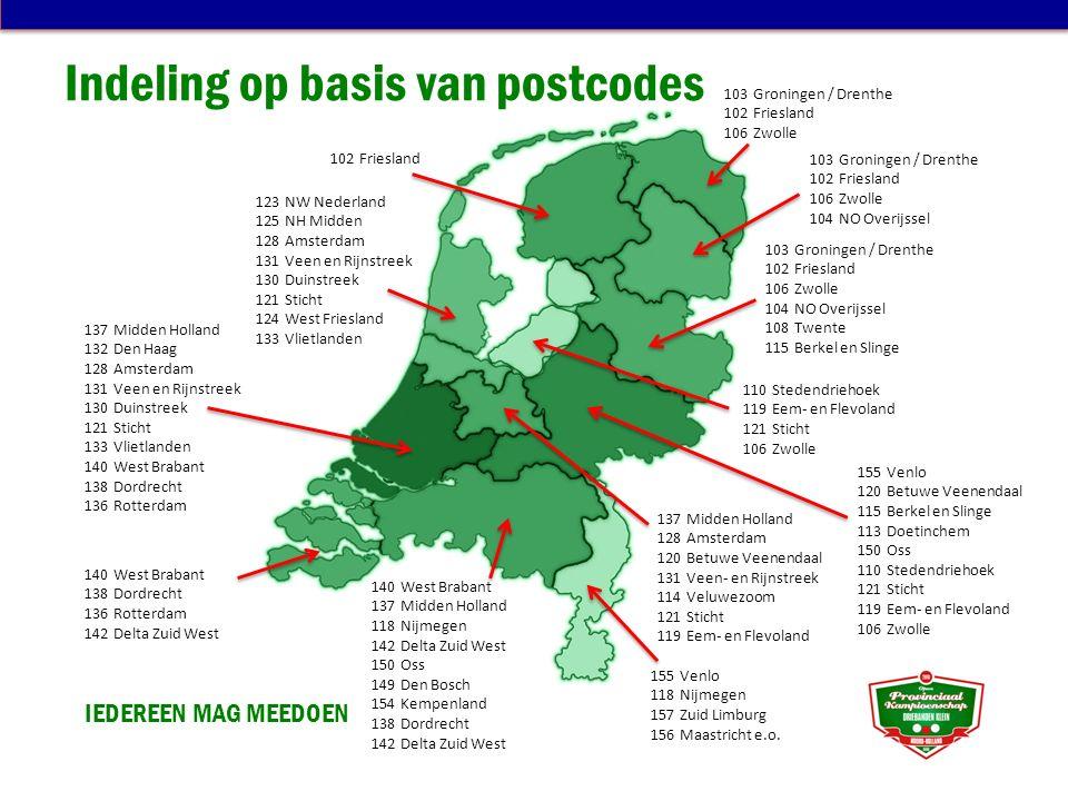 Indeling op basis van postcodes IEDEREEN MAG MEEDOEN 140 West Brabant 138 Dordrecht 136 Rotterdam 142 Delta Zuid West 137 Midden Holland 132 Den Haag