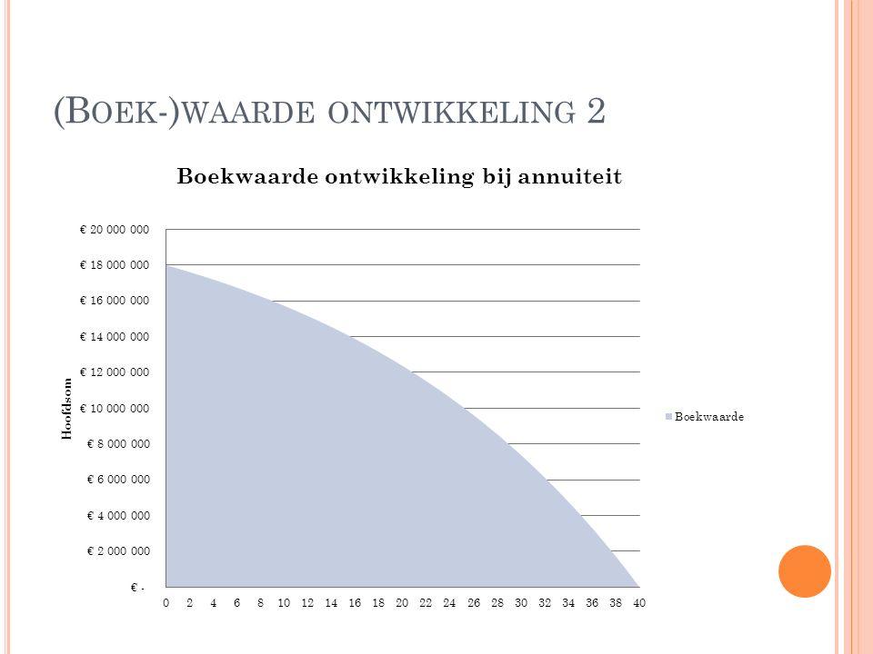 (B OEK -) WAARDE ONTWIKKELING 2