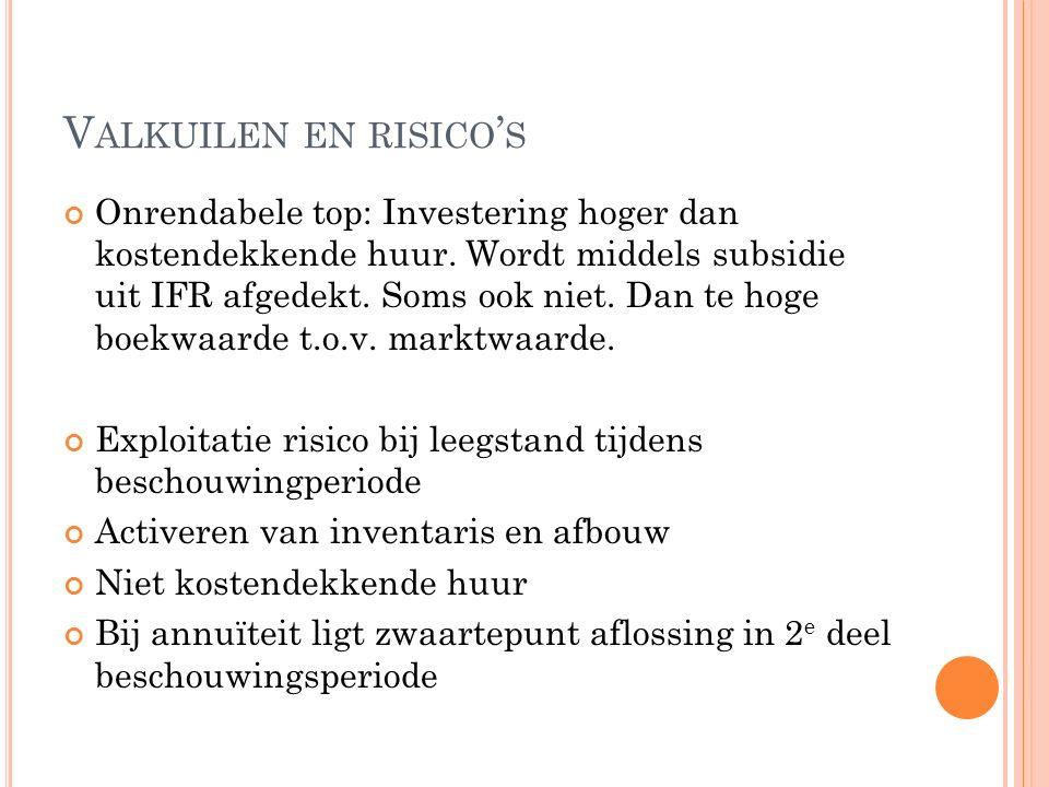 V ALKUILEN EN RISICO ' S Onrendabele top: Investering hoger dan kostendekkende huur.