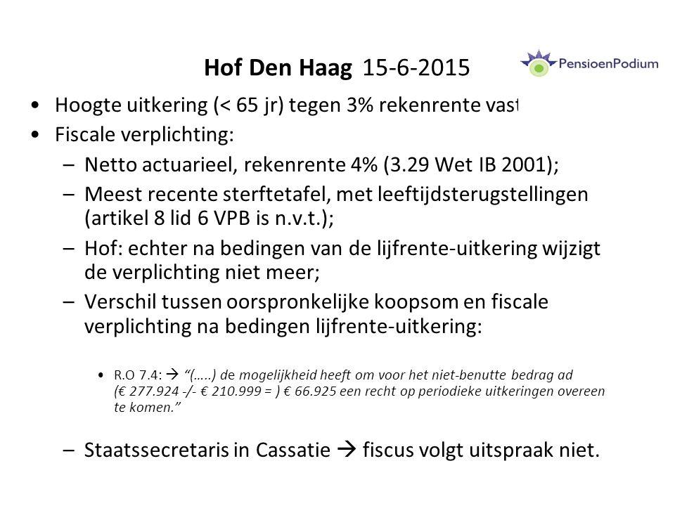 Hof Den Haag 15-6-2015 Hoogte uitkering (< 65 jr) tegen 3% rekenrente vastgesteld.