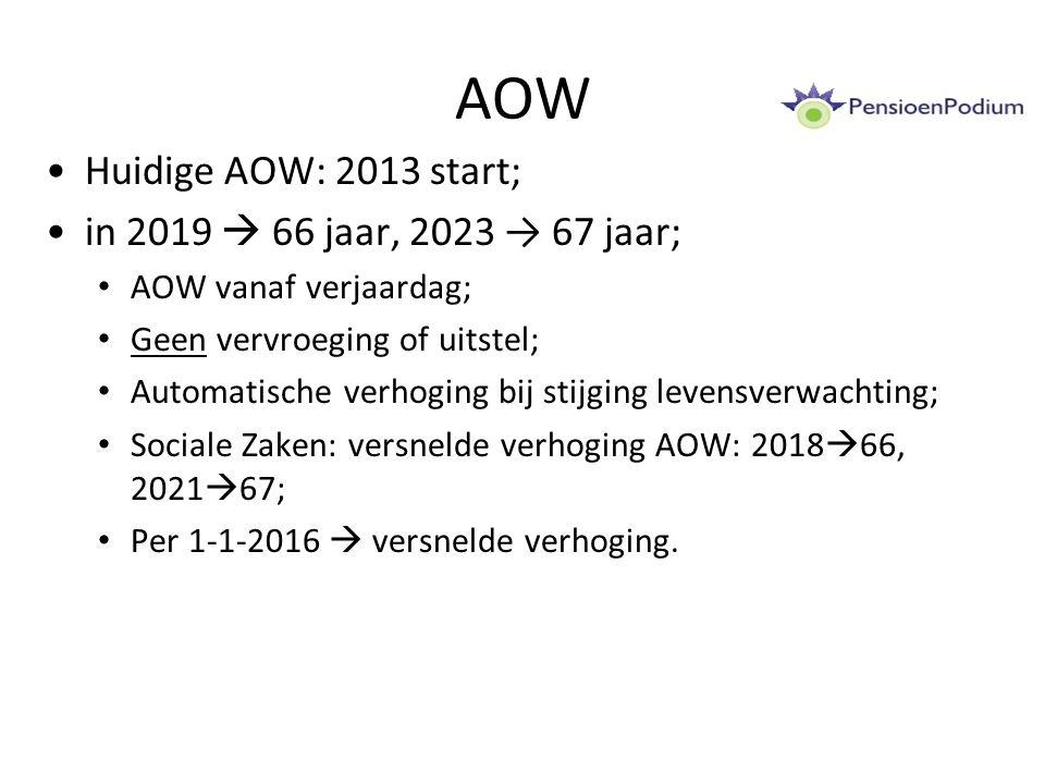 AOW Huidige AOW: 2013 start; in 2019  66 jaar, 2023 → 67 jaar; AOW vanaf verjaardag; Geen vervroeging of uitstel; Automatische verhoging bij stijging levensverwachting; Sociale Zaken: versnelde verhoging AOW: 2018  66, 2021  67; Per 1-1-2016  versnelde verhoging.
