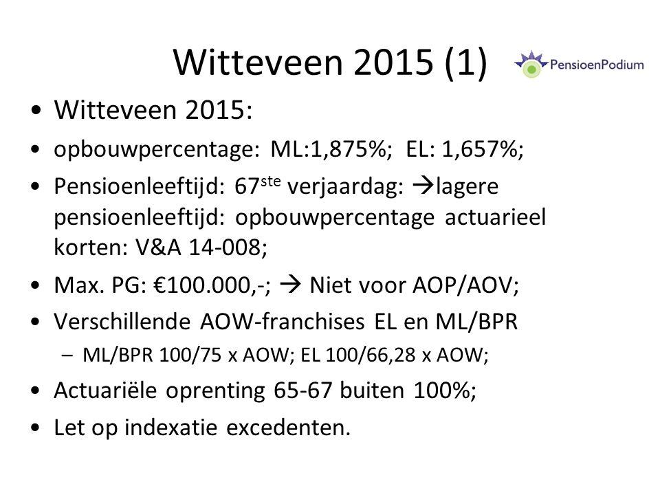 Witteveen 2015 (1) Witteveen 2015: opbouwpercentage: ML:1,875%; EL: 1,657%; Pensioenleeftijd: 67 ste verjaardag:  lagere pensioenleeftijd: opbouwpercentage actuarieel korten: V&A 14-008; Max.