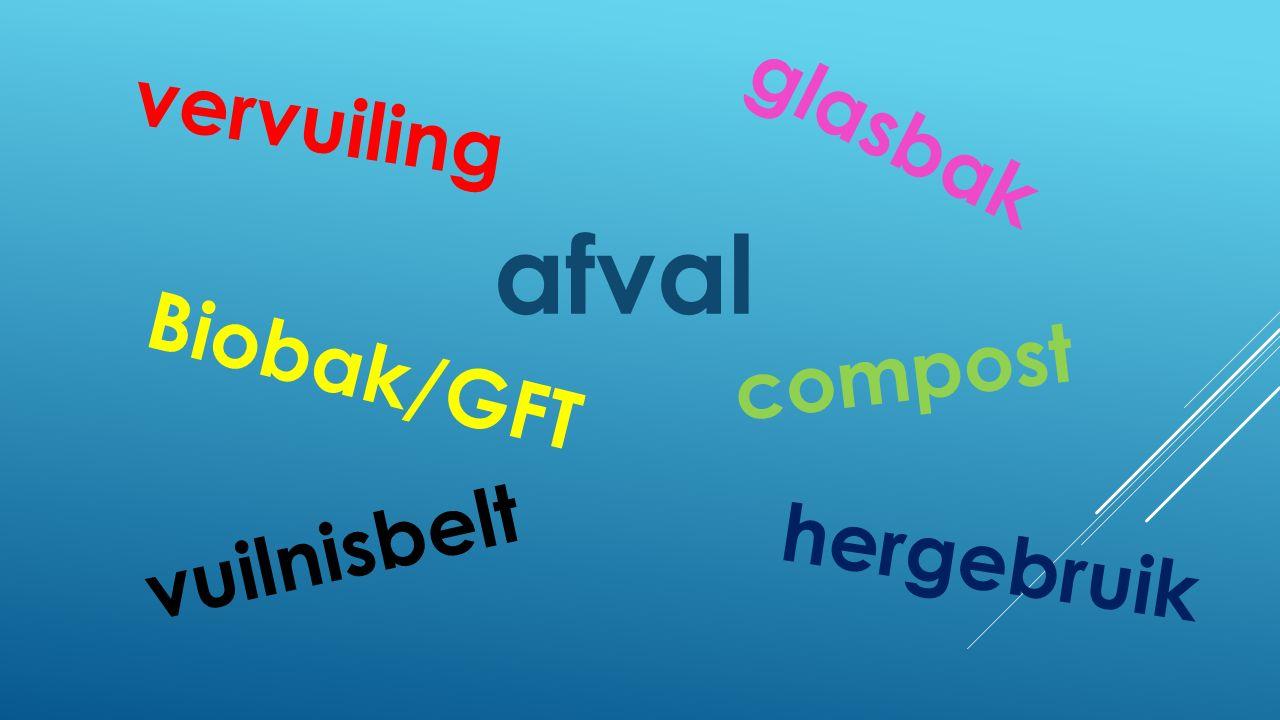 afval hergebruik vervuiling Biobak/GFT compost glasbak vuilnisbelt