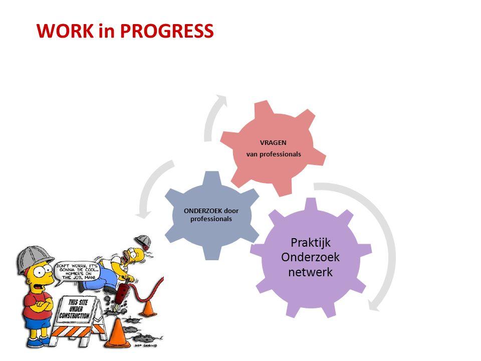 WORK in PROGRESS Praktijk Onderzoek netwerk ONDERZOEK door professionals VRAGEN van professionals