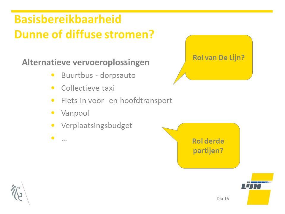 Alternatieve vervoeroplossingen Buurtbus - dorpsauto Collectieve taxi Fiets in voor- en hoofdtransport Vanpool Verplaatsingsbudget … Dia 16 Basisbereikbaarheid Dunne of diffuse stromen.