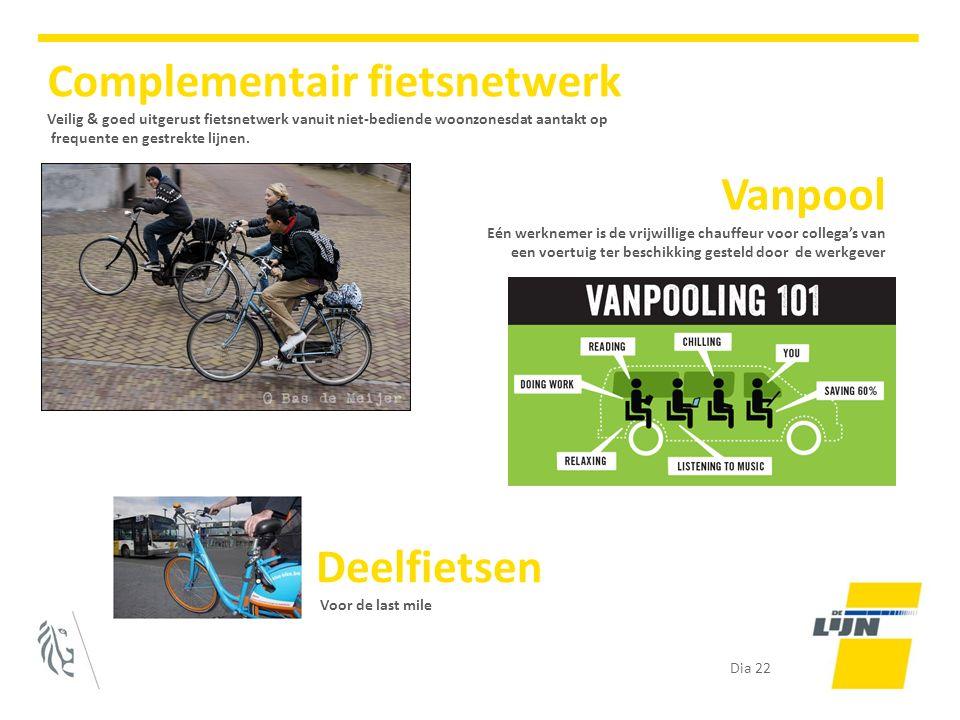 Dia 22 Complementair fietsnetwerk Veilig & goed uitgerust fietsnetwerk vanuit niet-bediende woonzonesdat aantakt op frequente en gestrekte lijnen.