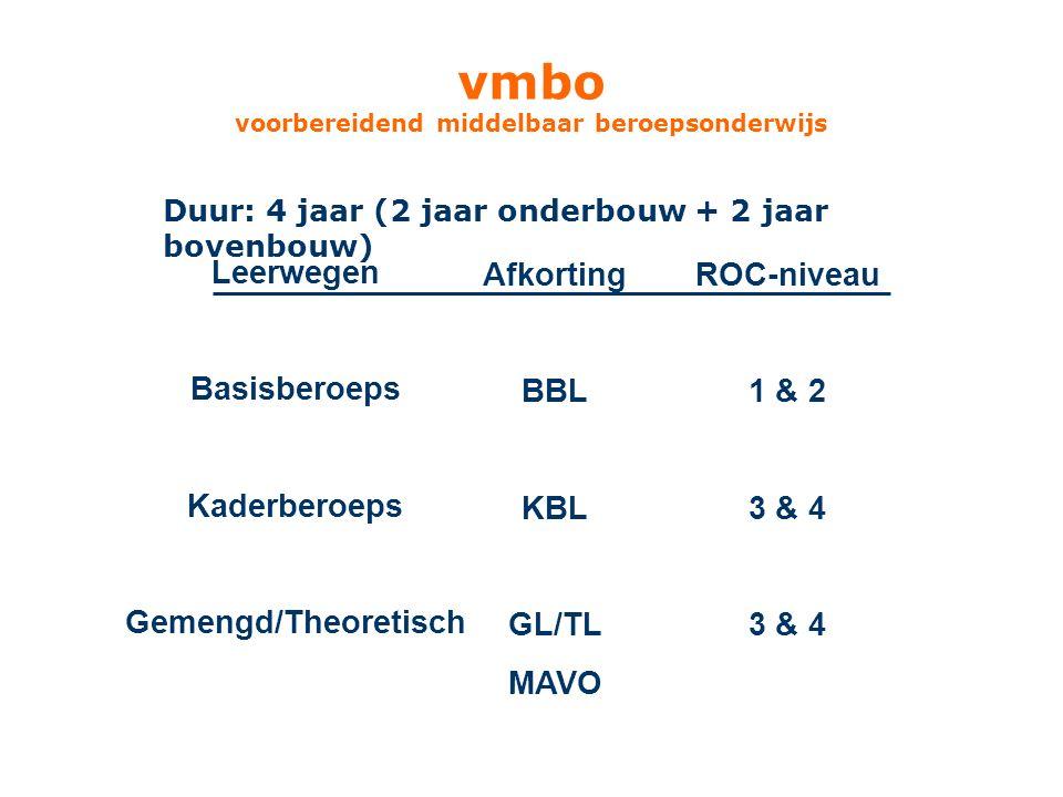 vmbo voorbereidend middelbaar beroepsonderwijs Leerwegen Basisberoeps Kaderberoeps Gemengd/Theoretisch Afkorting BBL KBL GL/TL MAVO ROC-niveau 1 & 2 3