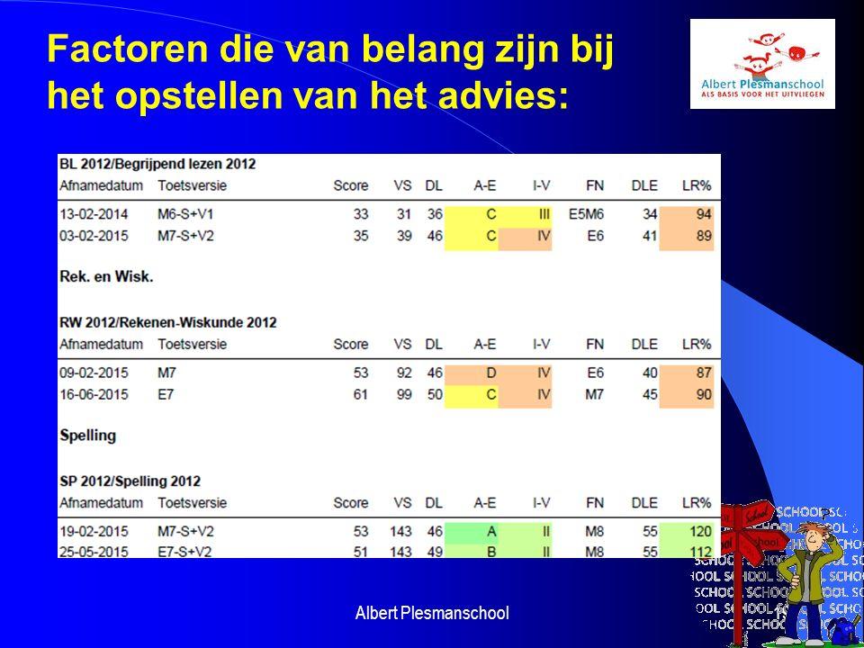 Albert Plesmanschool20 Rotterdamse Plaatsingswijzer FOKOR Federatie van Onderwijskoepelorganisaties en Openbaar Onderwijs Rotterdam Richtlijnen voor alle Rotterdamse scholen Tijdpad Tabellen met vaardigheidsscores per onderwijsniveau Procedures
