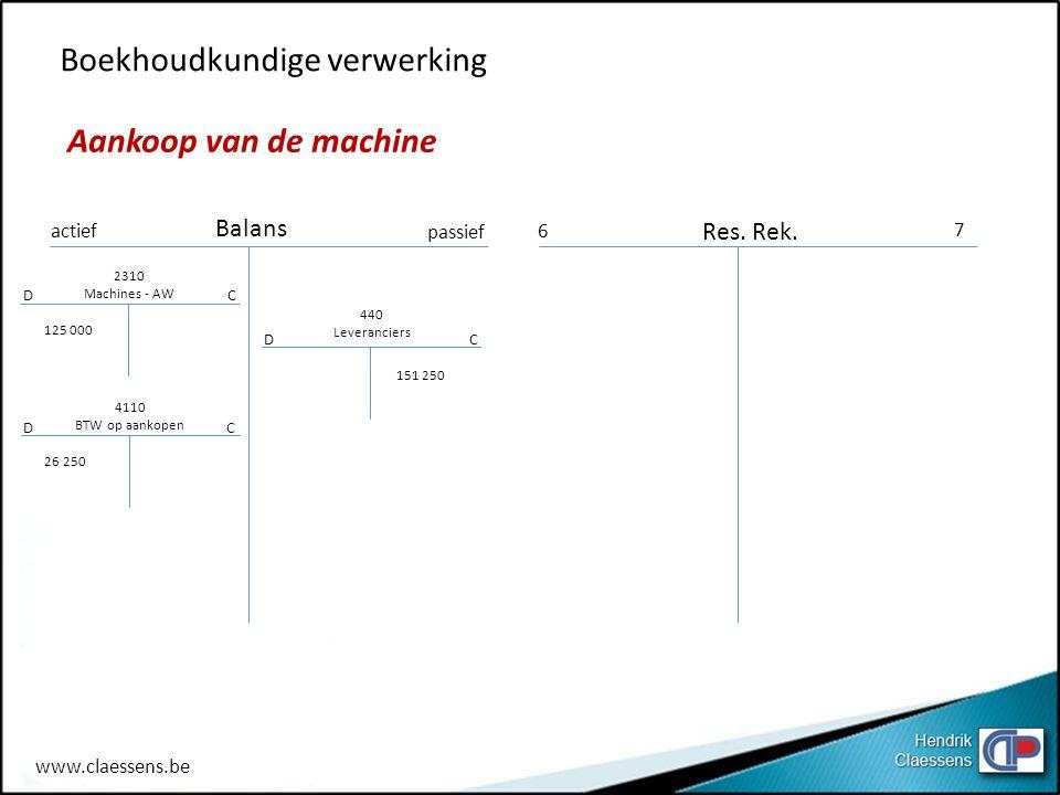 Boekhoudkundige verwerking Aankoop van de machine actief passief 6 7 Balans Res. Rek. DC 2310 Machines - AW 125 000 D 4110 BTW op aankopen 26 250 C DC