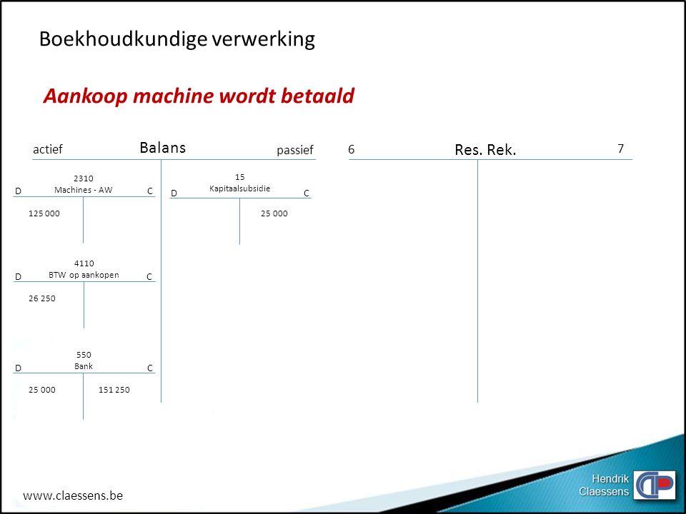 Boekhoudkundige verwerking Aankoop machine wordt betaald actief passief 6 7 Balans Res. Rek. DC 2310 Machines - AW 125 000 D 4110 BTW op aankopen 26 2