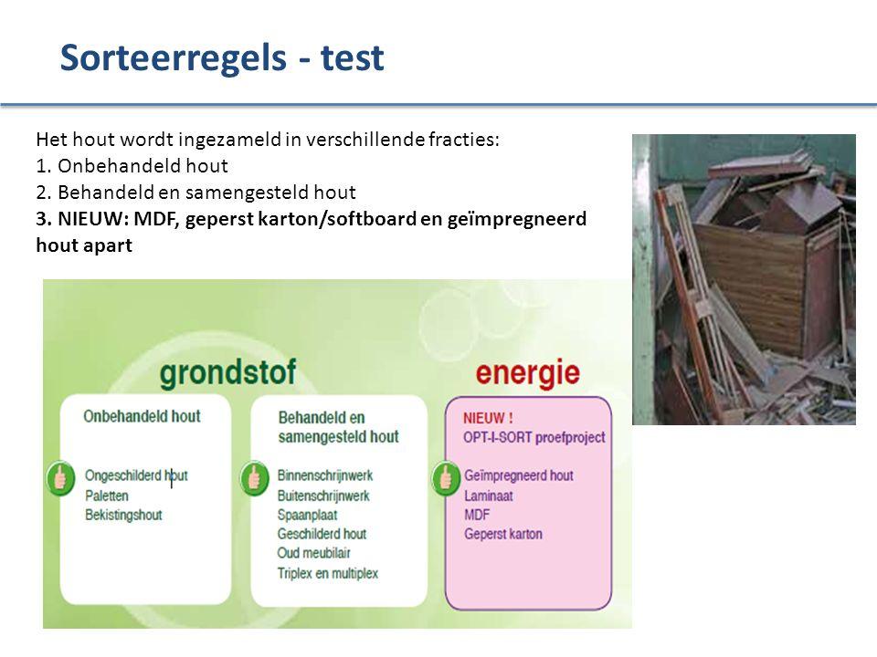 Sorteerregels - test Het hout wordt ingezameld in verschillende fracties: 1. Onbehandeld hout 2. Behandeld en samengesteld hout 3. NIEUW: MDF, geperst