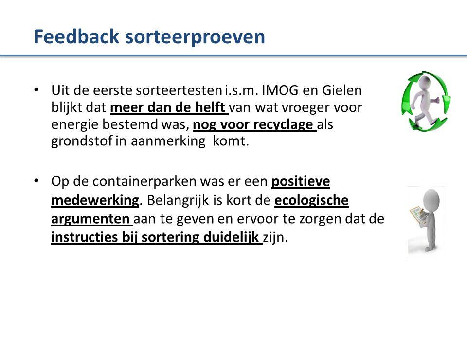 Feedback sorteerproeven Uit de eerste sorteertesten i.s.m.