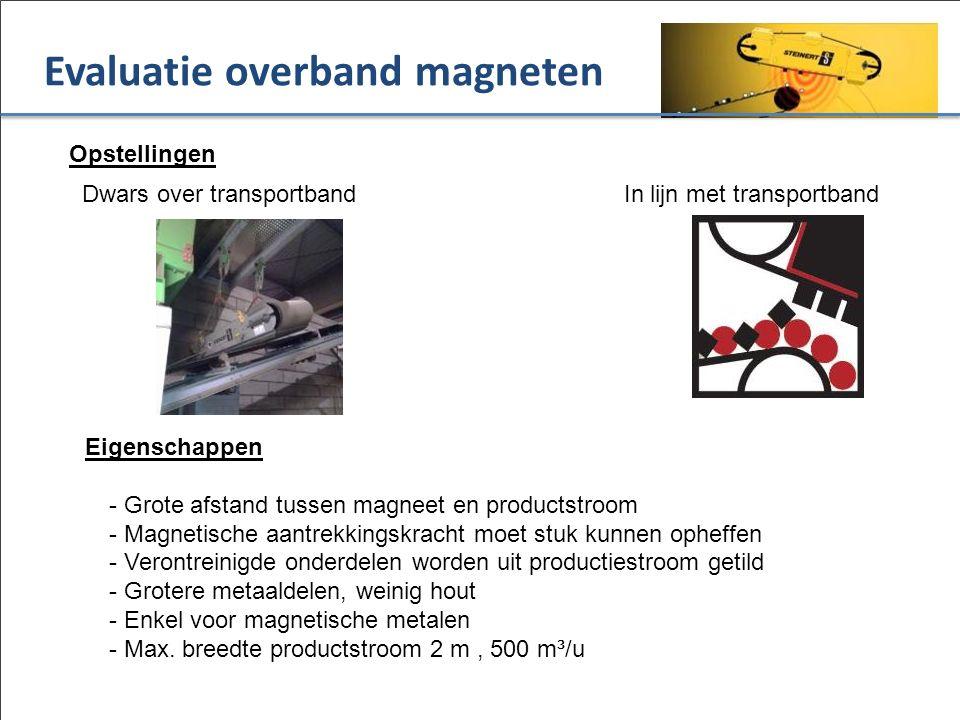  Opstellingen Dwars over transportband In lijn met transportband  Eigenschappen - Grote afstand tussen magneet en productstroom - Magnetische aantrekkingskracht moet stuk kunnen opheffen - Verontreinigde onderdelen worden uit productiestroom getild - Grotere metaaldelen, weinig hout - Enkel voor magnetische metalen - Max.
