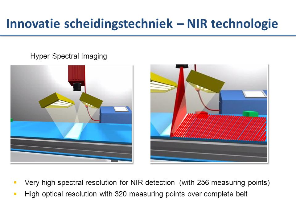 Hyper Spectral Imaging  Very high spectral resolution for NIR detection (with 256 measuring points)  High optical resolution with 320 measuring poin