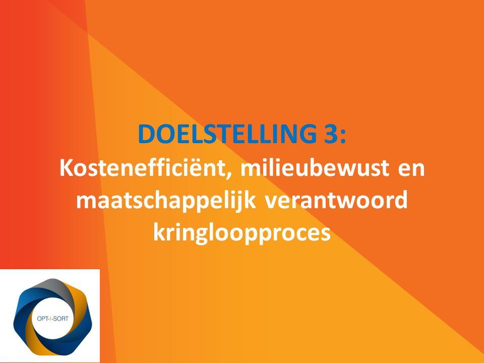 DOELSTELLING 3: Kostenefficiënt, milieubewust en maatschappelijk verantwoord kringloopproces