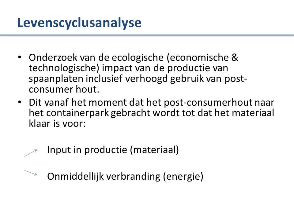 Onderzoek van de ecologische (economische & technologische) impact van de productie van spaanplaten inclusief verhoogd gebruik van post- consumer hout