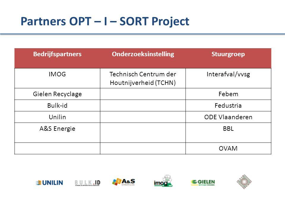 Partners OPT – I – SORT Project BedrijfspartnersOnderzoeksinstellingStuurgroep IMOGTechnisch Centrum der Houtnijverheid (TCHN) Interafval/vvsg Gielen RecyclageFebem Bulk-idFedustria UnilinODE Vlaanderen A&S EnergieBBL OVAM