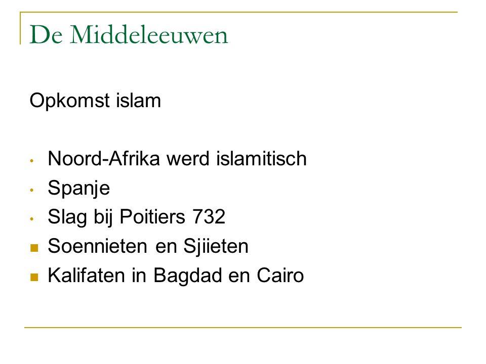 De Middeleeuwen Opkomst islam Noord-Afrika werd islamitisch Spanje Slag bij Poitiers 732 Soennieten en Sjiieten Kalifaten in Bagdad en Cairo