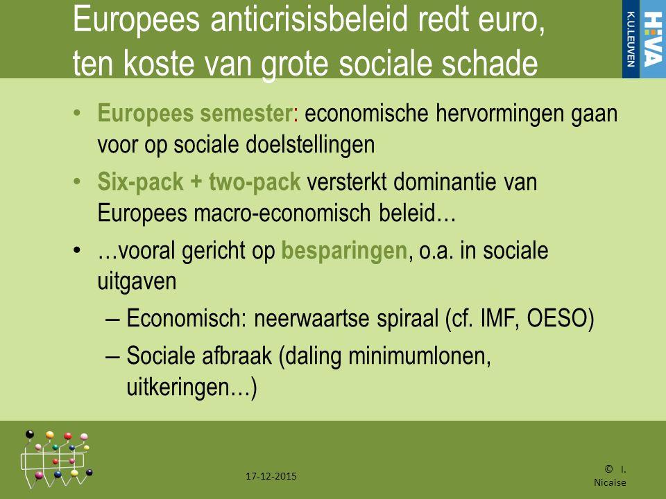 Europees anticrisisbeleid redt euro, ten koste van grote sociale schade Europees semester : economische hervormingen gaan voor op sociale doelstellingen Six-pack + two-pack versterkt dominantie van Europees macro-economisch beleid… …vooral gericht op besparingen, o.a.