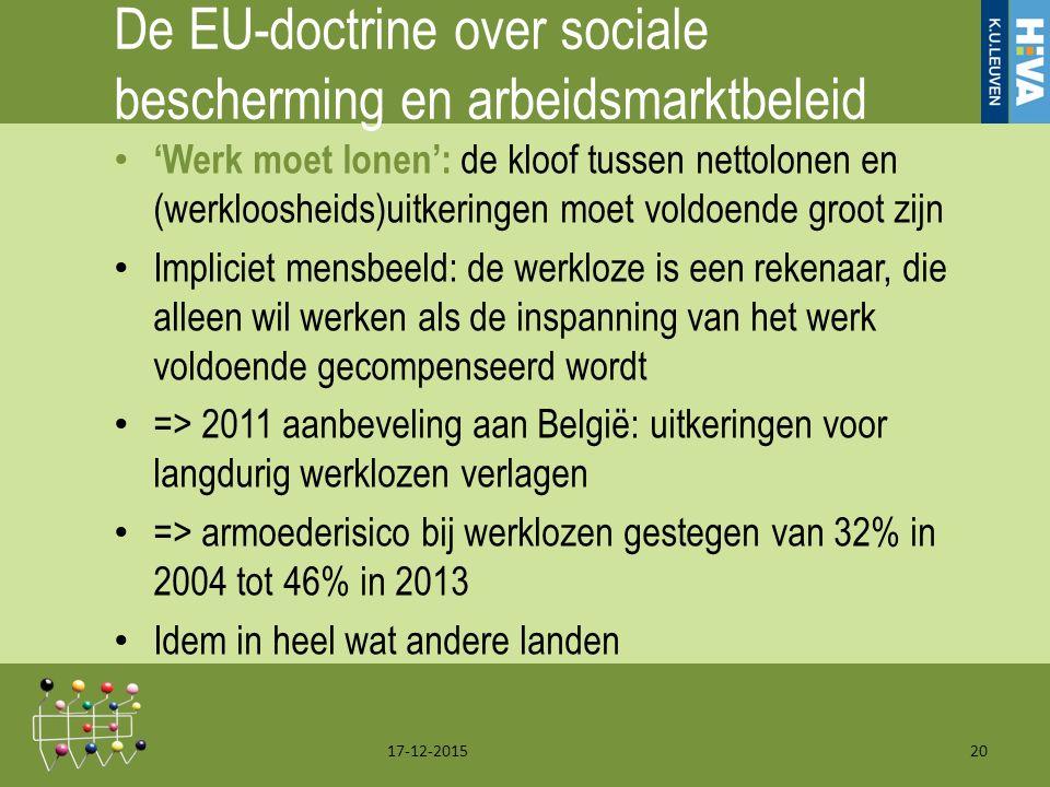 De EU-doctrine over sociale bescherming en arbeidsmarktbeleid 'Werk moet lonen': de kloof tussen nettolonen en (werkloosheids)uitkeringen moet voldoende groot zijn Impliciet mensbeeld: de werkloze is een rekenaar, die alleen wil werken als de inspanning van het werk voldoende gecompenseerd wordt => 2011 aanbeveling aan België: uitkeringen voor langdurig werklozen verlagen => armoederisico bij werklozen gestegen van 32% in 2004 tot 46% in 2013 Idem in heel wat andere landen 17-12-201520