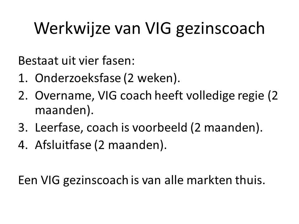 Werkwijze van VIG gezinscoach Bestaat uit vier fasen: 1.Onderzoeksfase (2 weken). 2.Overname, VIG coach heeft volledige regie (2 maanden). 3.Leerfase,