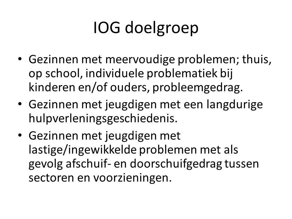IOG doelgroep Gezinnen met meervoudige problemen; thuis, op school, individuele problematiek bij kinderen en/of ouders, probleemgedrag. Gezinnen met j