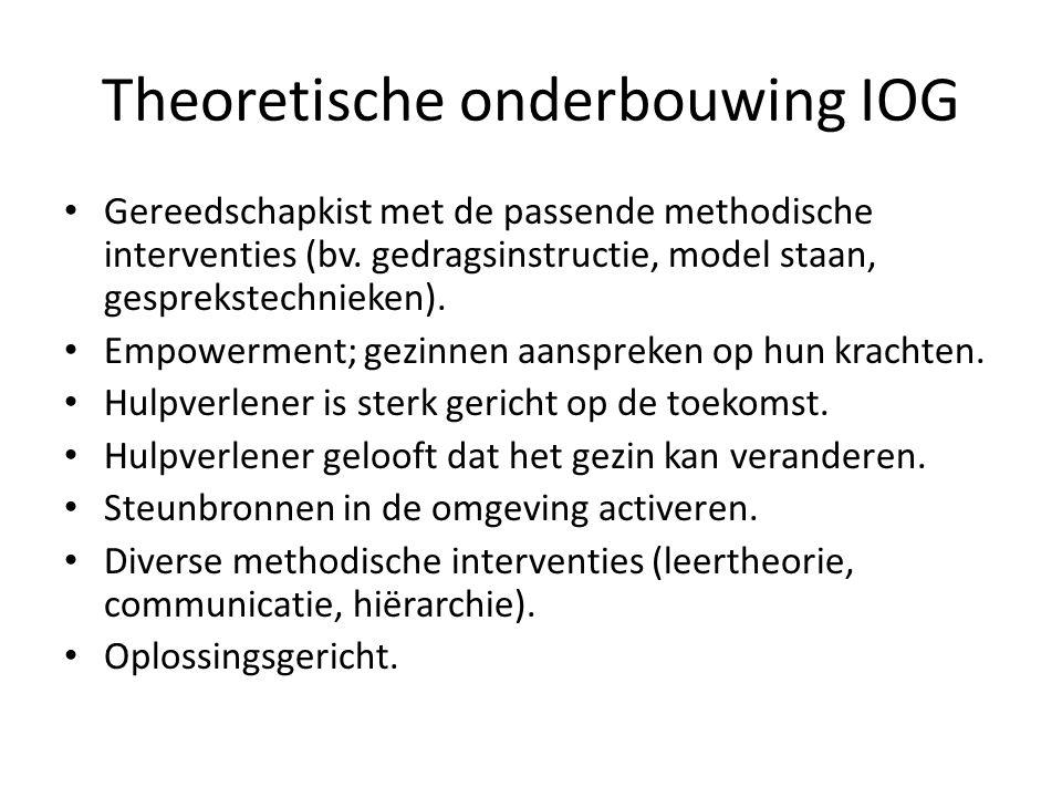 Theoretische onderbouwing IOG Gereedschapkist met de passende methodische interventies (bv. gedragsinstructie, model staan, gesprekstechnieken). Empow